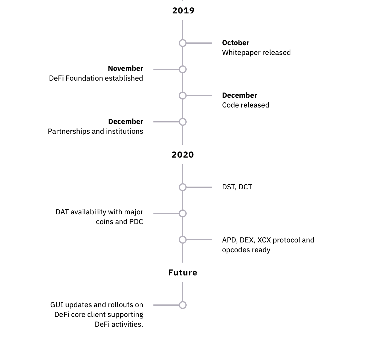 Roadmap.png