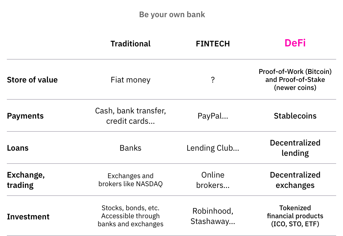 Be-your-own-bank.png