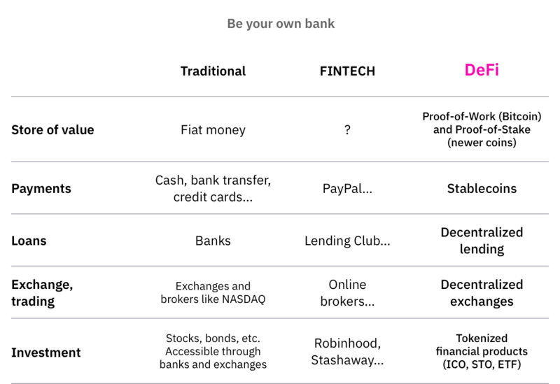 File:Be-your-own-bank.png